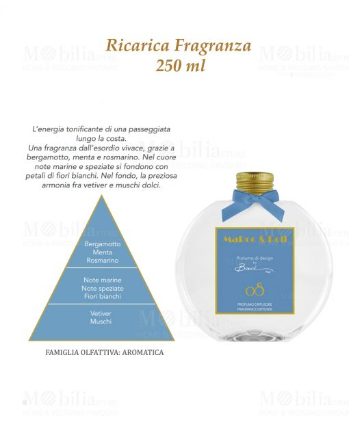 fragranza azzurra 250 ml baci milano