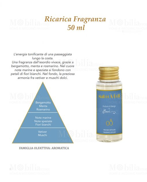 fragranza azzurra 50 ml baci milano