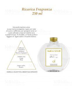 fragranza bianca 250 ml baci milano