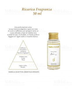 fragranza bianca 50 ml baci milano