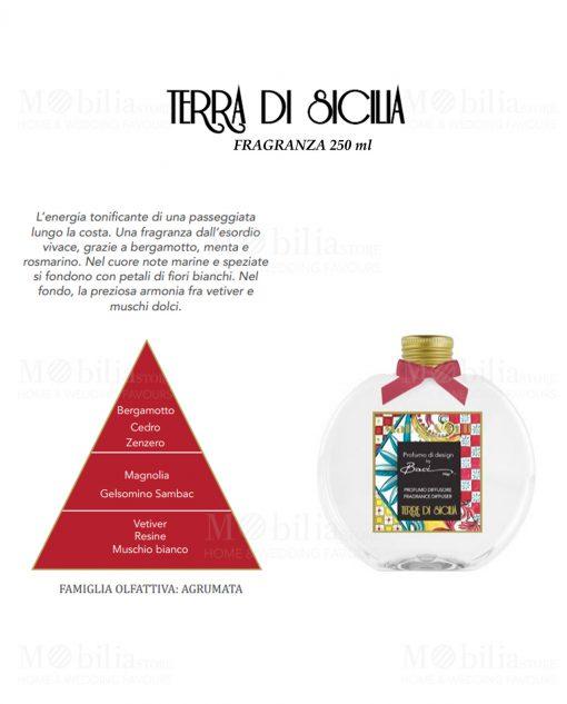 fragranza da 250 ml per diffusore linea maroc e roll fragranza terre di siclia baci milano