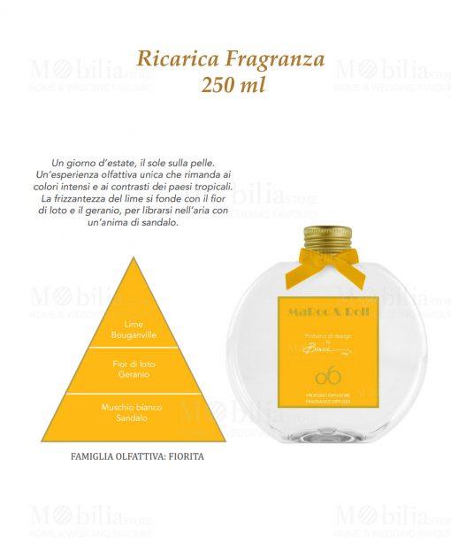 fragranza giallo 250 ml baci milano