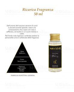 fragranza nero 50 ml baci milano