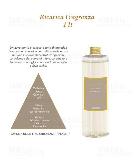 fragranza tortora 1 lt baci milano
