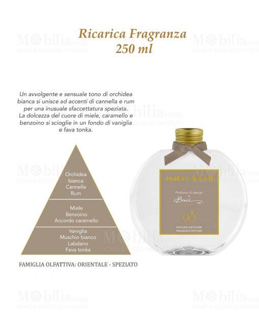 fragranza tortora 250 ml baci milano